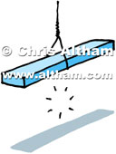 Beware of Overhead Cranes Cartoon